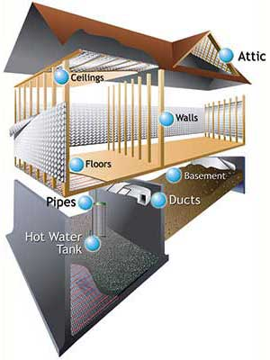 rFoil can be used in a variety of places from an attic to the basement.